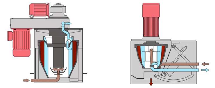 Automatic-Centrifuges