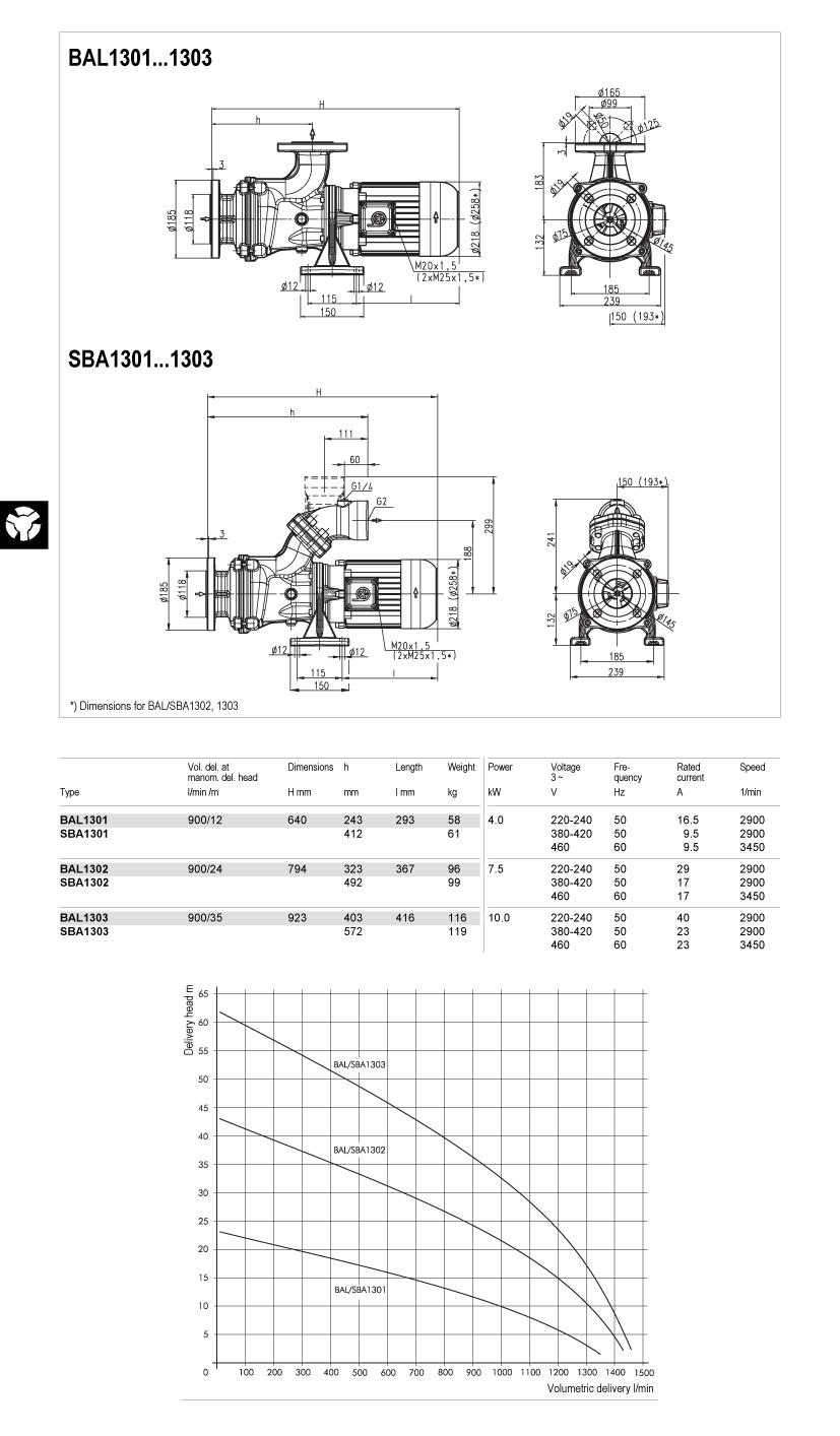 BAL-SBA1301-1303-td