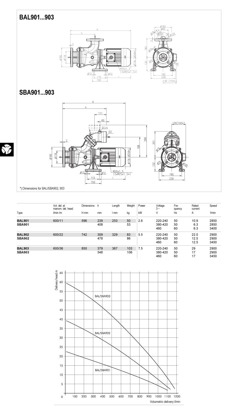 BAL-SBA901-903-td
