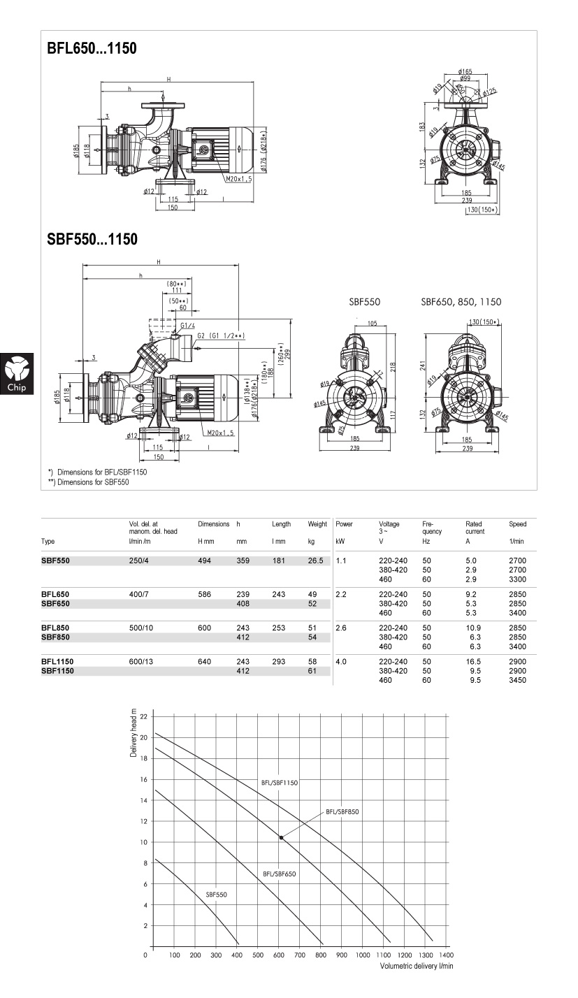 BFL-SBF550-1150-td