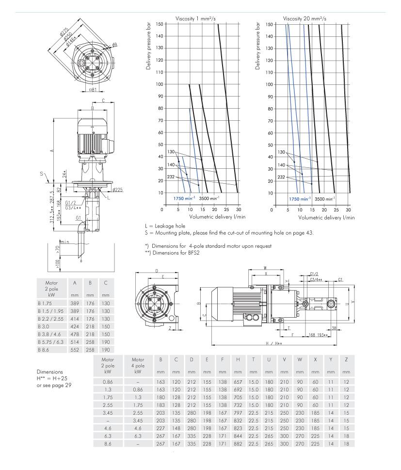 BFS-FFS-130-140-232-60hz-td2