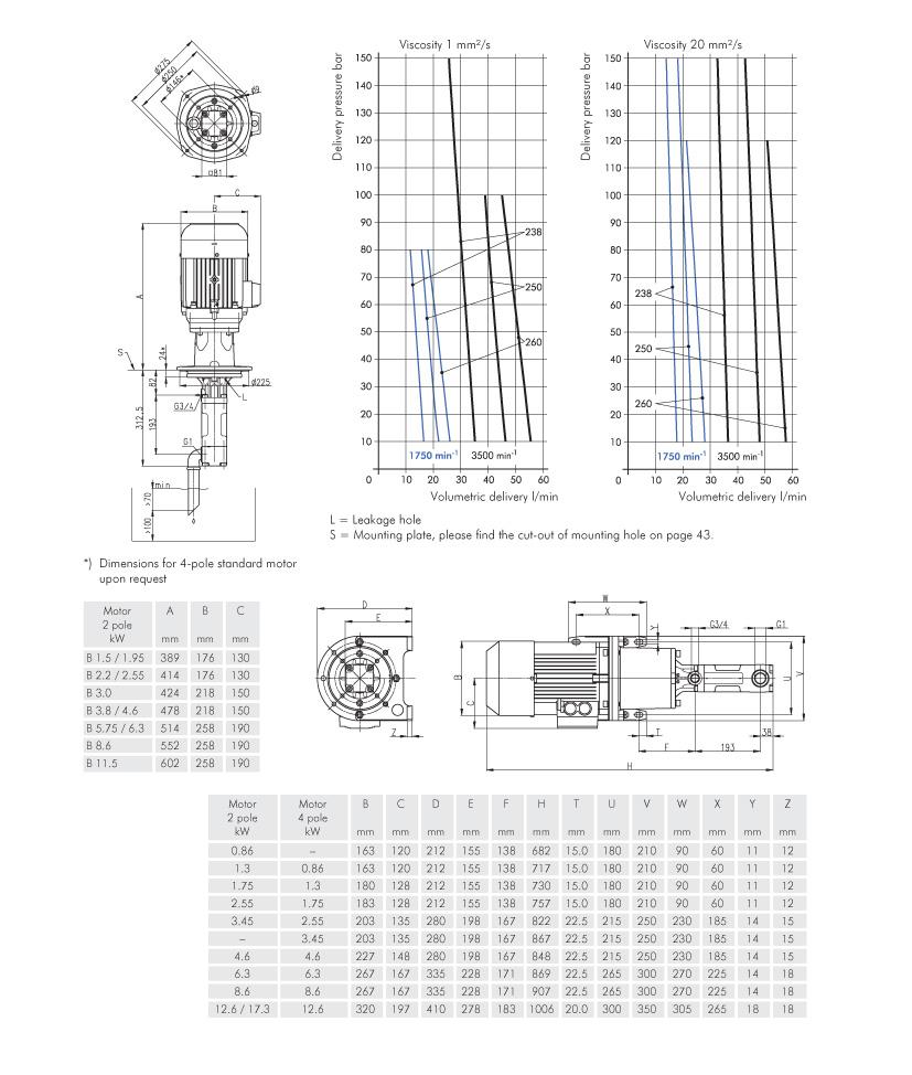 BFS-FFS-238-250-260-60hz-td2