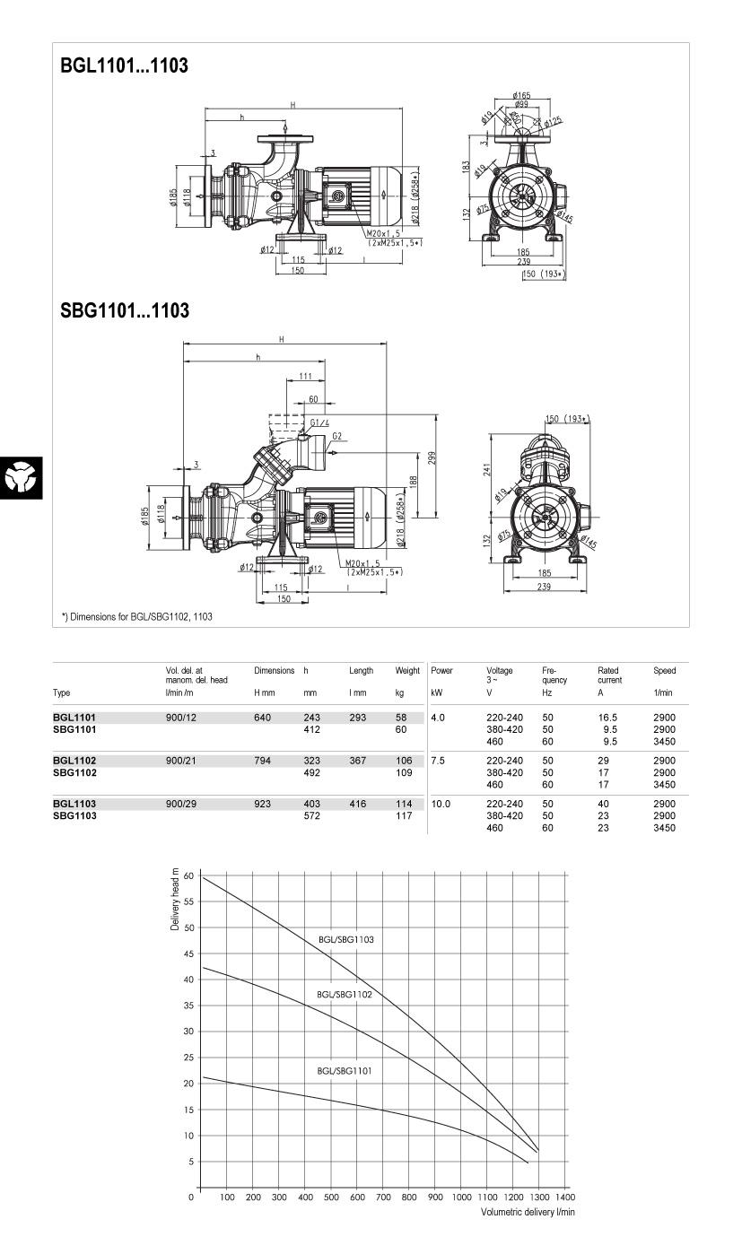 BGL-SBG1101-1103-td