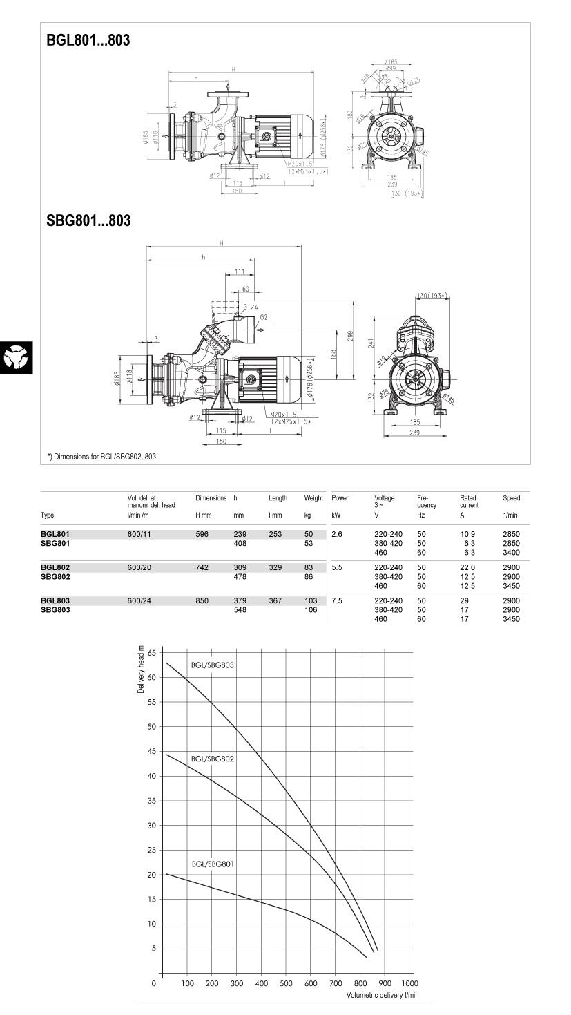 BGL-SBG801-803-td