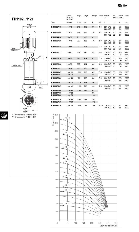 FH11-50hz-td