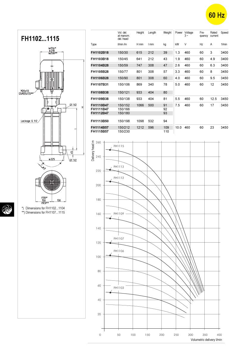 FH11-60hz-td