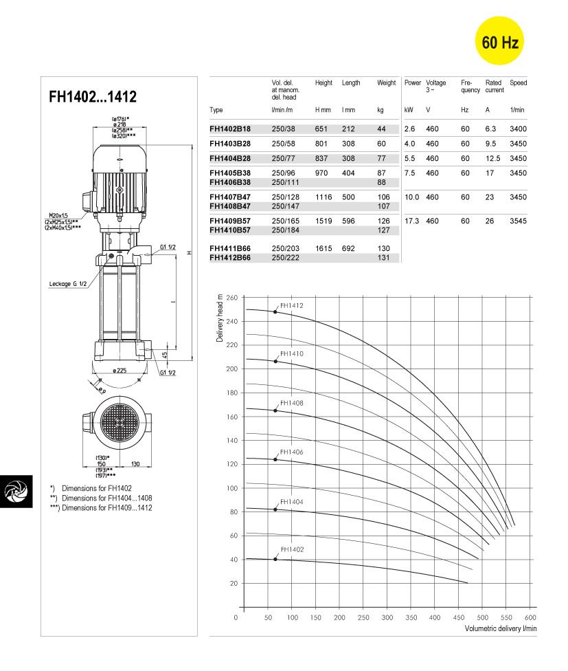FH14-60hz-td