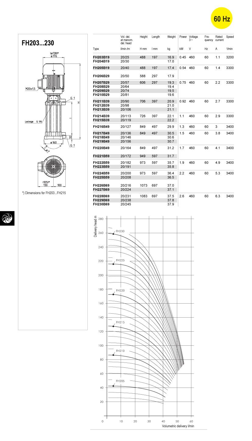 FH2-60hz-td