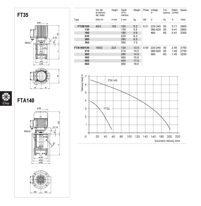 FT35-FTA140-td