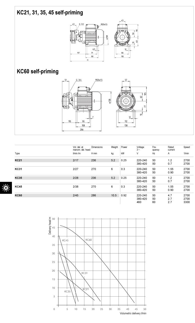 KC21-45-KC60-td