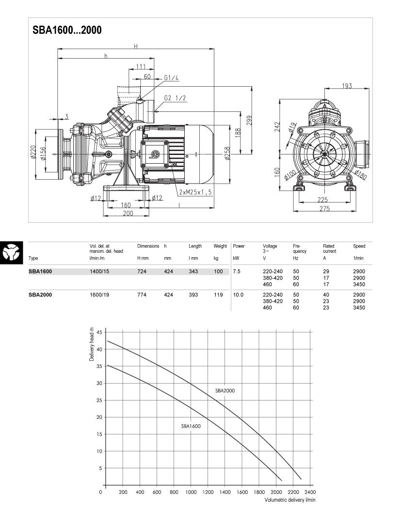 SBA1600-2000-td