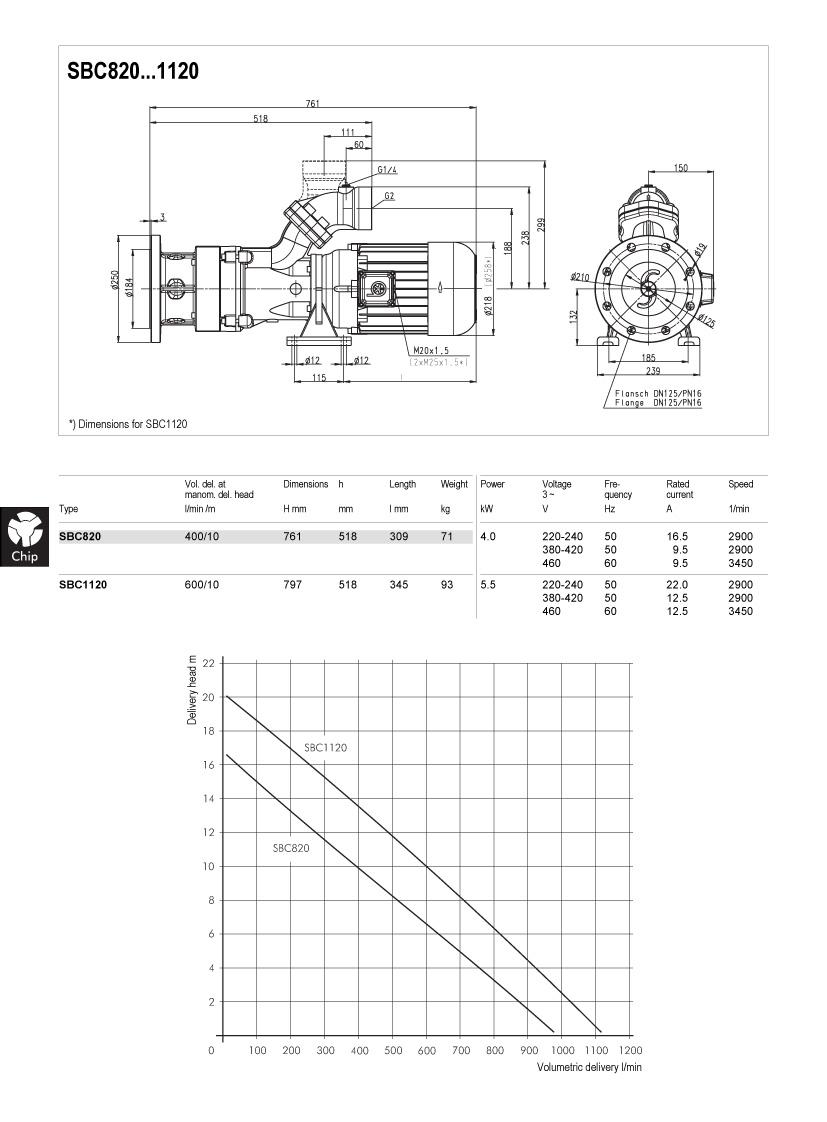 SBC820-1120-td