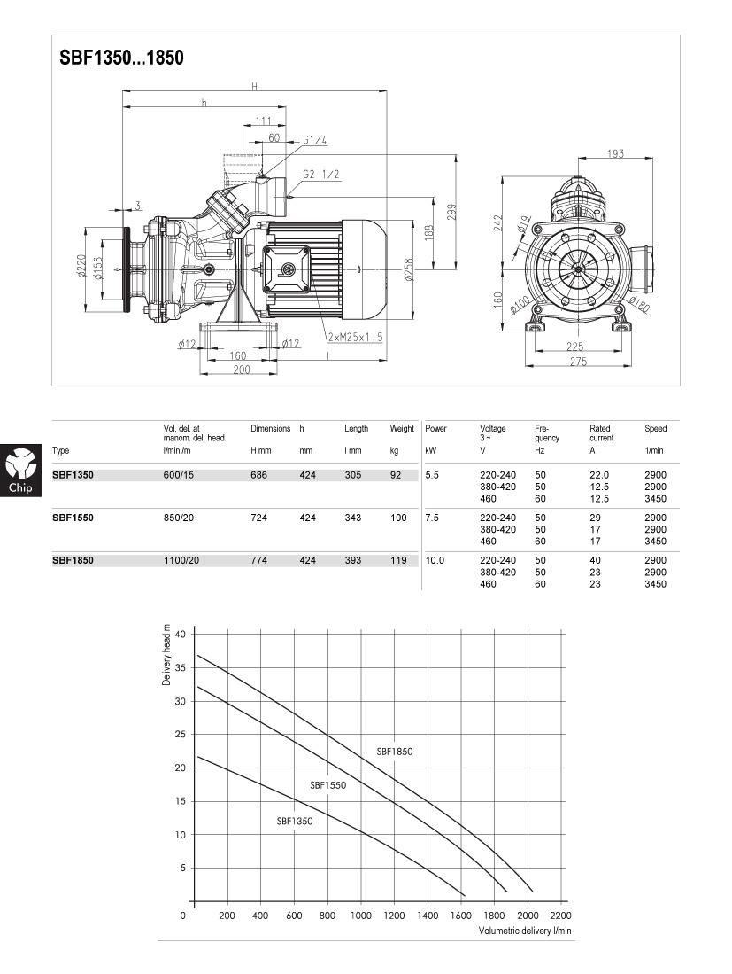 SBF1350-1850-td
