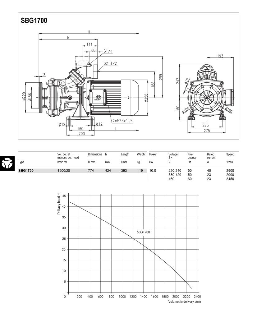SBG1700-td