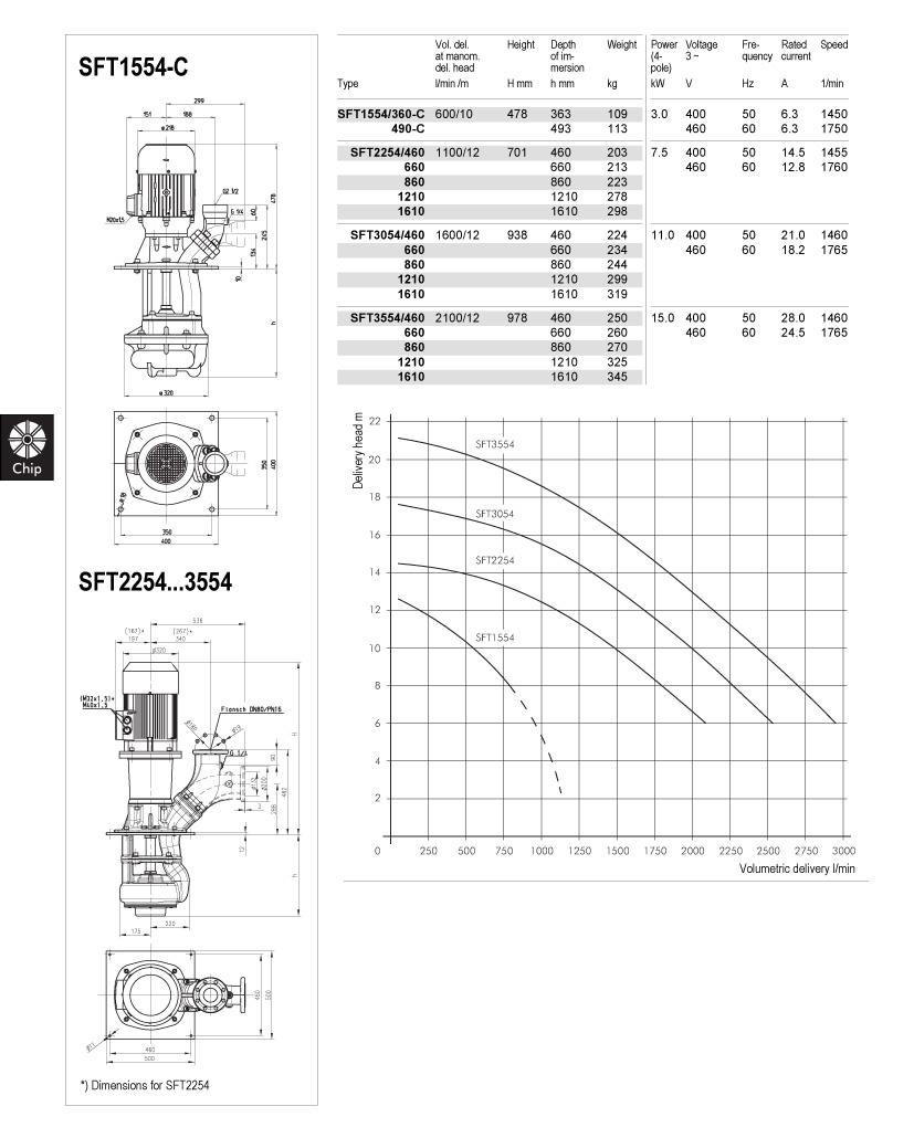 SFT1554-3554-td