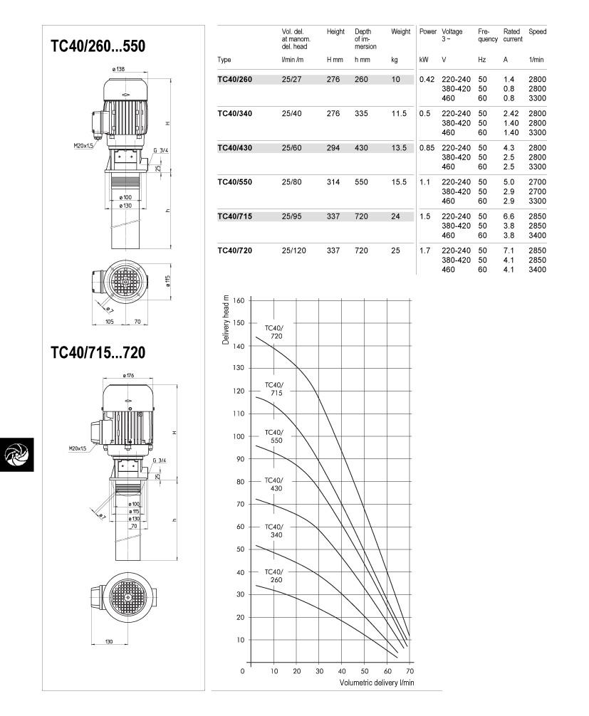 TC40-td