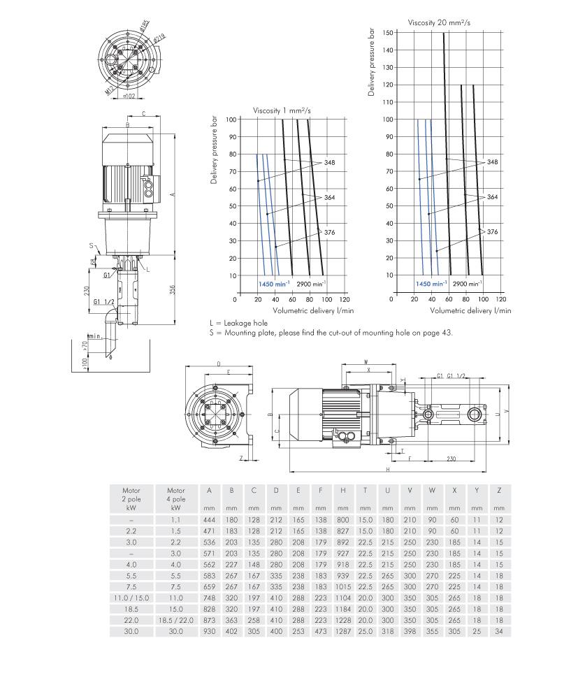 TFS-FFS-348-364-376-td2