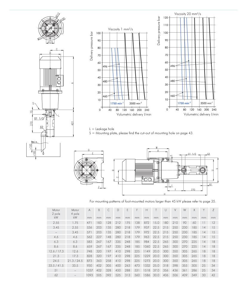 TFS-FFS-460-480-496-60Hz-td2