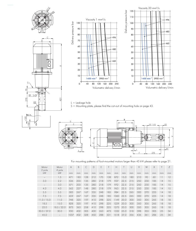 TFS-FFS-460-480-496-td2