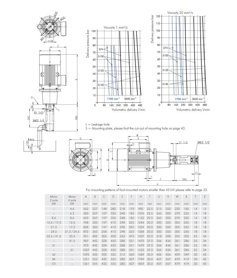 TFS-FFS-5100-574-60Hz-td2
