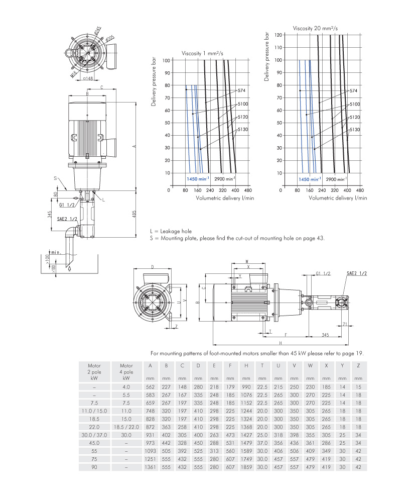 TFS-FFS-5100-574-td2