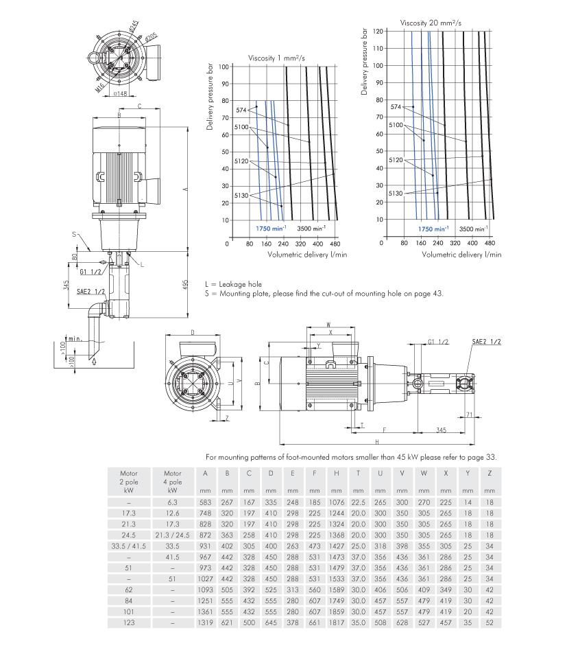 TFS-FFS-5120-5130-60Hz-td2