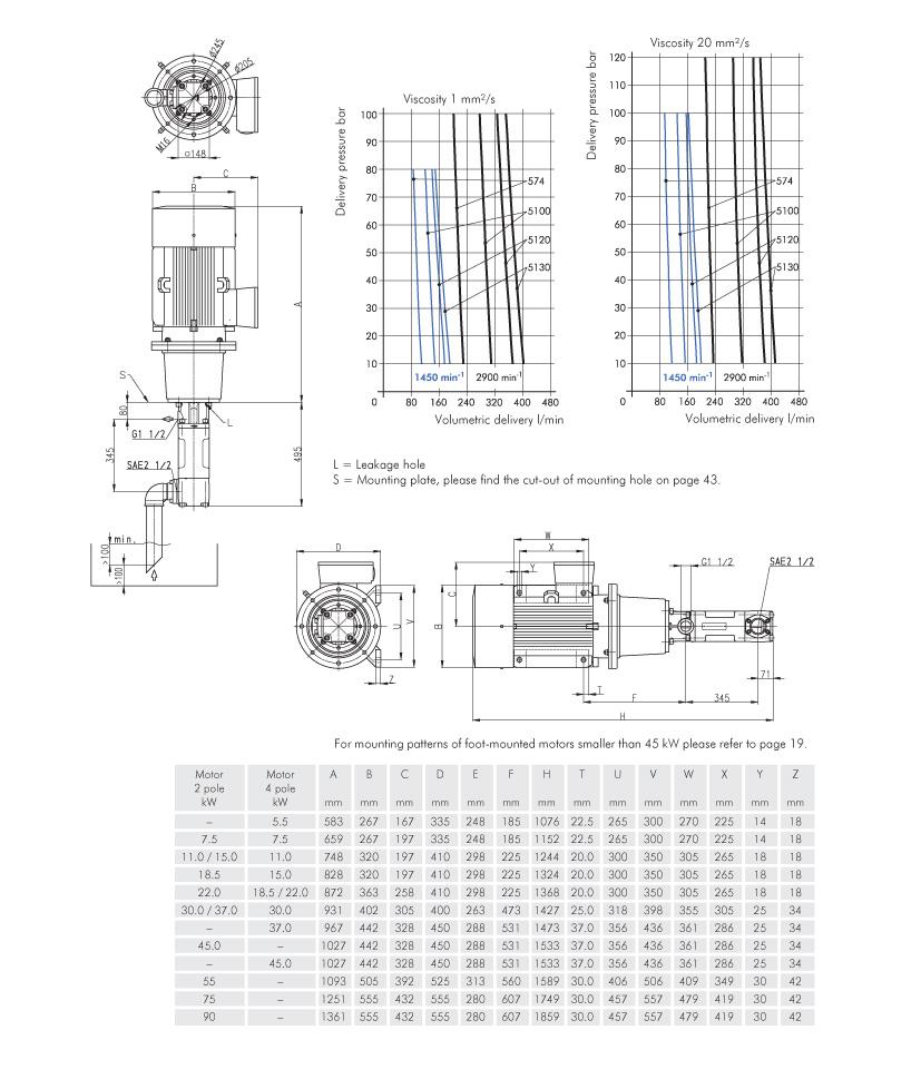 TFS-FFS-5120-5130-td2