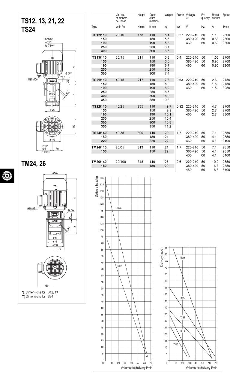 TS12-TM26-td