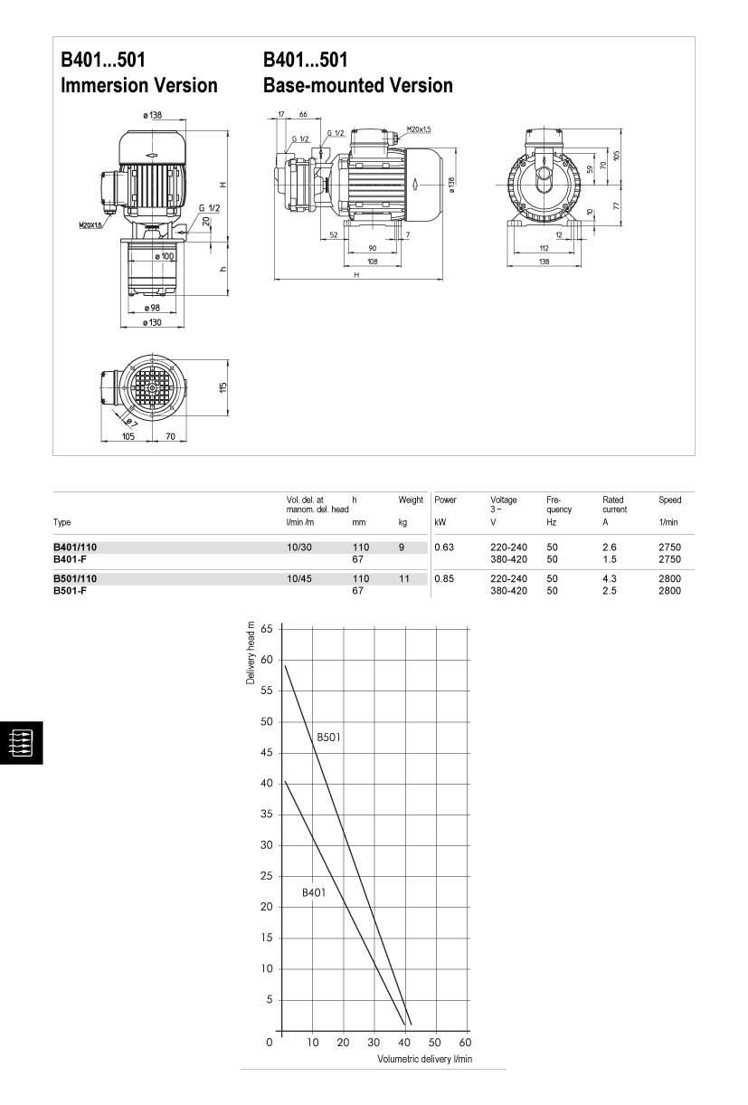 b401-501-td