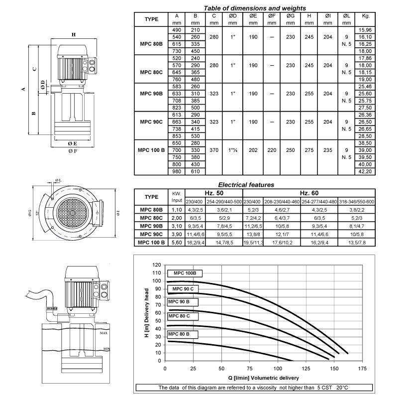 mpc-80-90-100-td