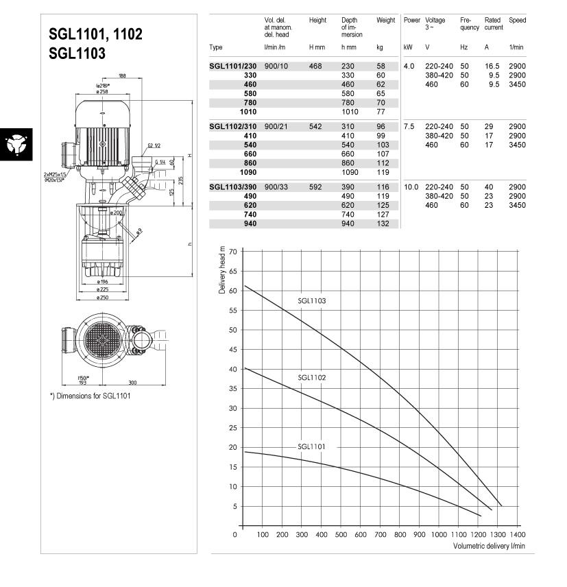 sgl1101-1103-td
