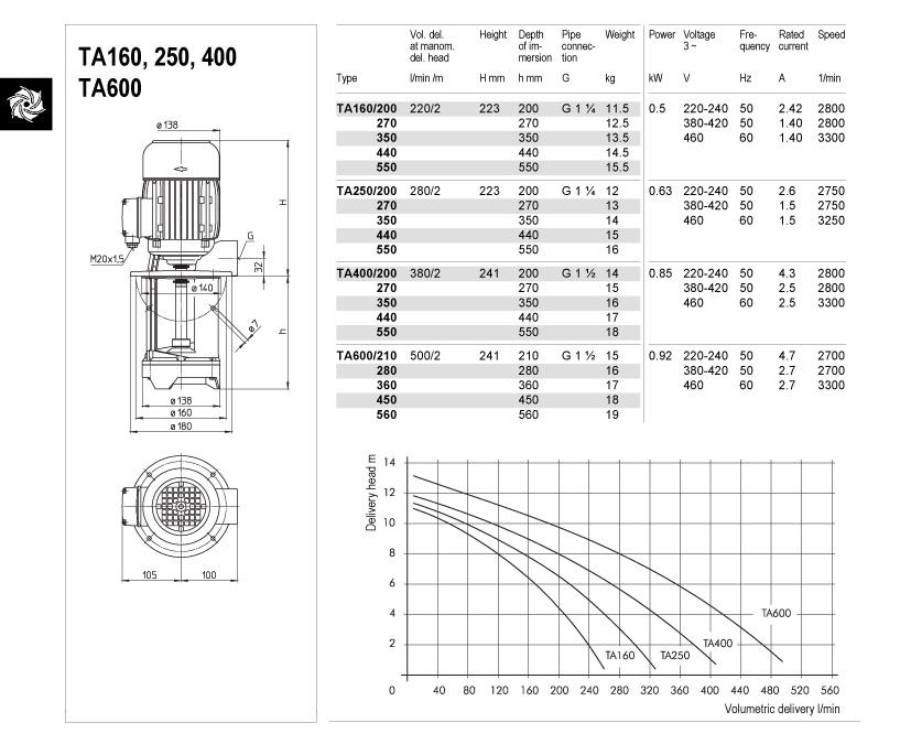 ta160-600-td