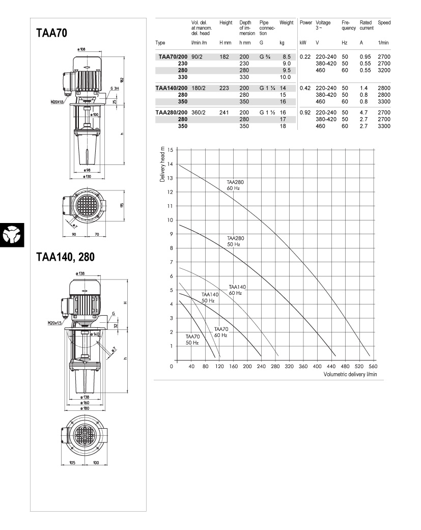 taa70-180-td