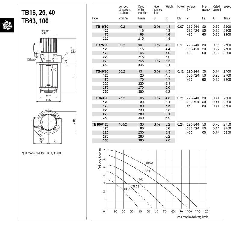 tb16-100-td
