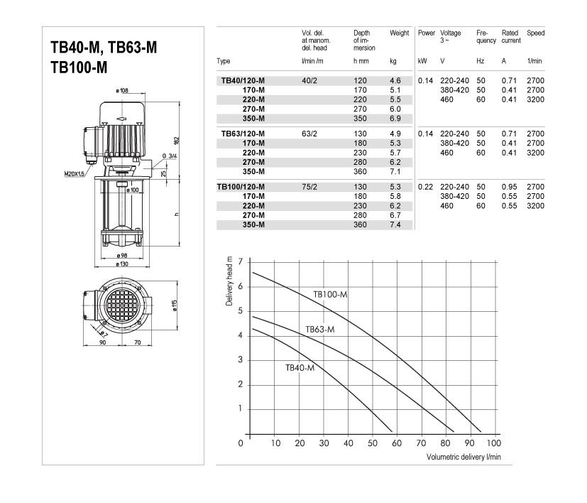 tb40-100-m-td