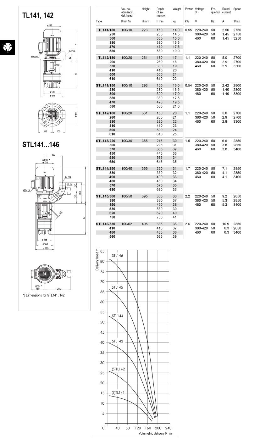 tl-stl141-146-td